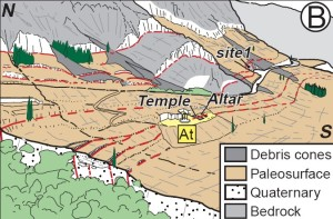 "Fault lines at Delphi, courtesy of The Naked Scientist. Don't miss their article on the subject: ""The Oracle at Delphi - Not Just Hot Air"""